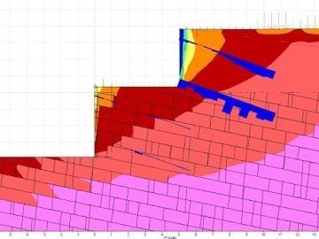 Applications of UDEC in rock slope stability